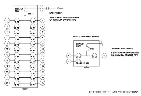 building electrical riser diagram building get free