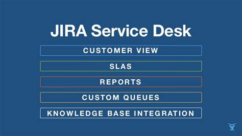 jira service desk knowledge base atlas desk team a year with jira service desk dan