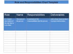 employee roles and responsibilities template get and responsibilities chart template word free