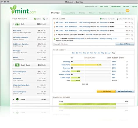 free home budget planning software mint