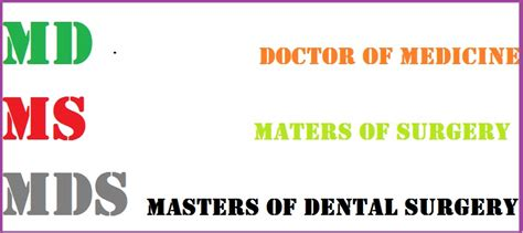 Direct Mba After 12th by Direct Admission In Mds Direct Admission In Md Ms Md Ms