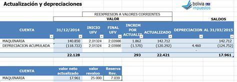 porcentajes de depreciacion de activos fijos bolivia depreciacion de porcentajes newhairstylesformen2014 com