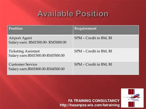 airasia ground staff salary fast track cabin crew program