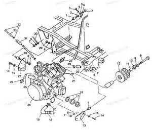 polaris magnum 425 engine diagram polaris expedition 425 no spark elsavadorla