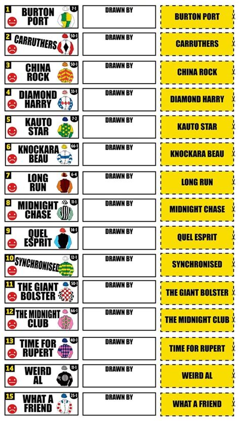 Gold Cup Sweepstake - cheltenham gold cup odds betting runners