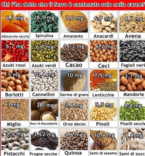alimenti vegetali contengono ferro 20 besten vegan bilder auf latte rezepte und