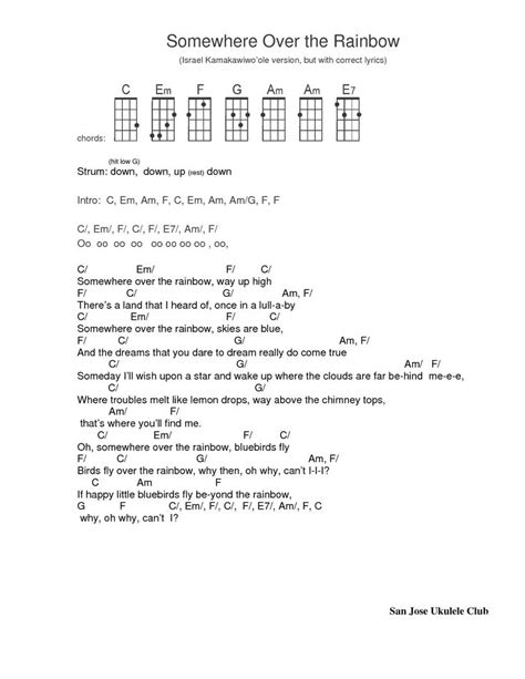 blue ukulele song lyrics somewhere the rainbow ukulele tab uke