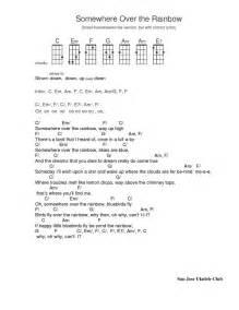 tattoo lyrics with guitar chords best 25 song lyric 25 best ideas about ukulele songs on pinterest guitar