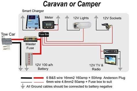 12 volt wiring diagram 12 volt cer trailer wiring