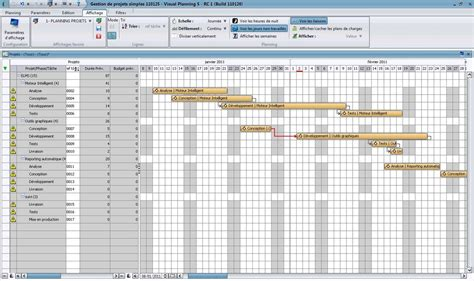 Modèle Plan D Projet gestion de projets planifiez organisez en toute simplicit 233