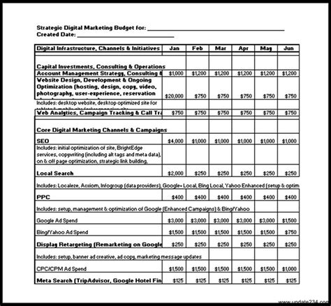 digital business plan template sle strategic digital marketing budget template