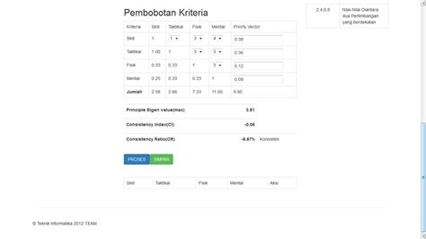 Membuat Kuesioner Ahp | pondoksoft download sistem pendukung keputusan seleksi