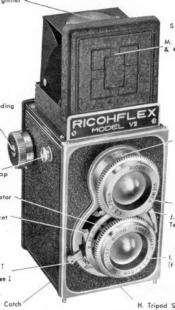Ricohflex VII instruction manual, user manual, PDF manual