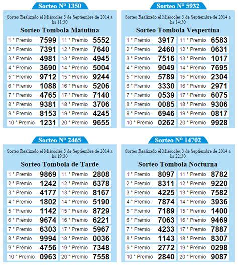 resultados de loterias hoy tu azar resultados de loterias hoy tu azar