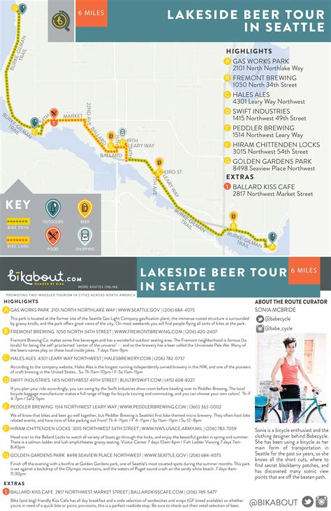 seattle microbreweries map lakeside tour in seattle bikabout