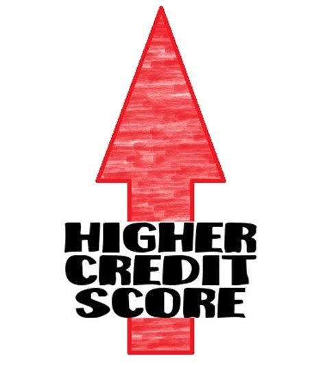 How High Credit Score To Buy House 28 Images What Is A Credit Score Bankrate Does