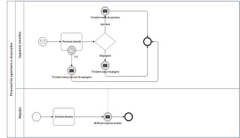 bpmn class diagram bpmn class diagram image collections how to guide and