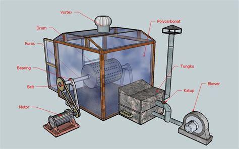 Mesin Oven Kayu mesin pengering kopi cv laskar teknik