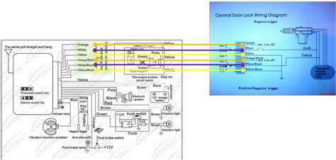kancil central lock wiring diagram wiring diagram with