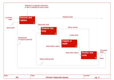 wire diagram app development 28 wiring diagram images