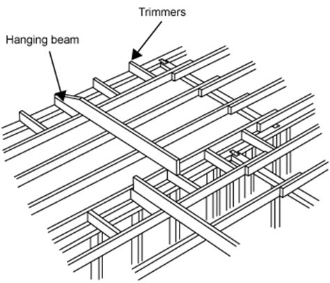 Standard Ceiling Joist Spacing by Ceiling Joists