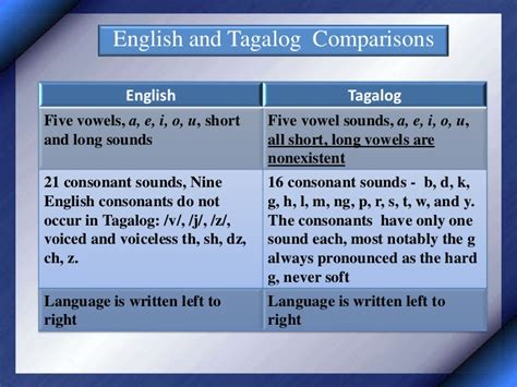 layout meaning in tagalog diagram meaning in tagalog choice image how to guide and