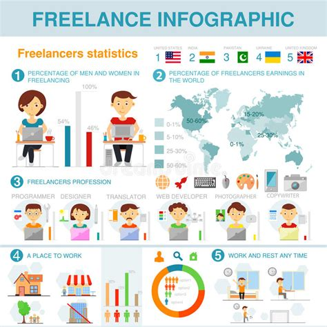 freelance graphic design jobs indonesia freelance infographic stock vector image 47005958