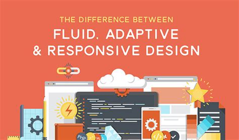 responsive layout maker vs fixed vs fluid vs adaptive vs responsive layout