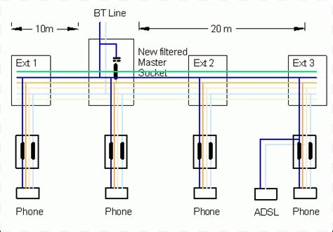 telephone extension cable wiring diagram wiring diagram