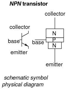 npn transistor questions electronics electrical questions tutorials circuits motors engines and more