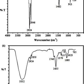 xrd pattern of iron nanoparticles x ray diffraction xrd pattern of iron oxide