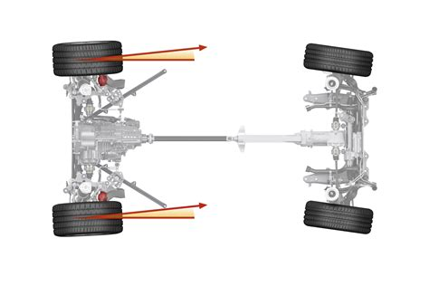 Chevy Truck With Rear Wheel Steering by Technology Explained Rear Axle Steering Total 911