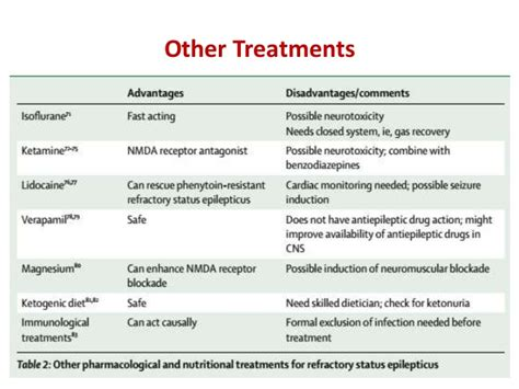 Hetamine Detox Protocol by Generalised Convulsive Status Epilepticus