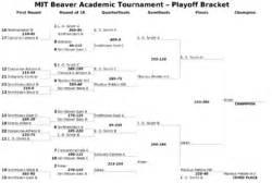single elimination tournament wikipedia