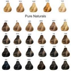 rusk color chart wella koleston naturals 2 oz brown hairs