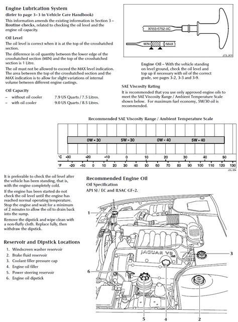 download car manuals pdf free 2011 jaguar xj engine control 2001 xj8 oil change jaguar forums jaguar enthusiasts forum