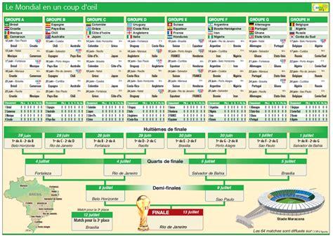 Calendrier Du Mondial 2018 Football Mondial 2014 La Coupe Du Monde D Un Seul Coup