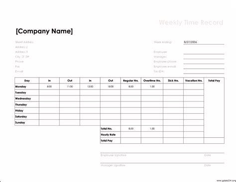simple training needs analysis template template