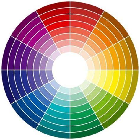 symbolique des couleurs et charte graphique webprospection