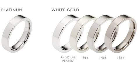 silver jewellery vs white gold jewellery what is truly