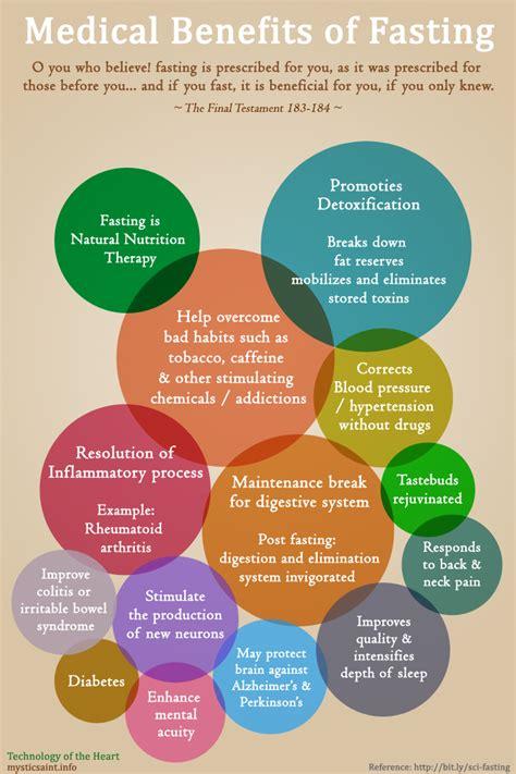 fasting benefits hcg diet wynnum brisbane new leaf