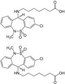Tianeptine Detox by Coaxil Tianeptine