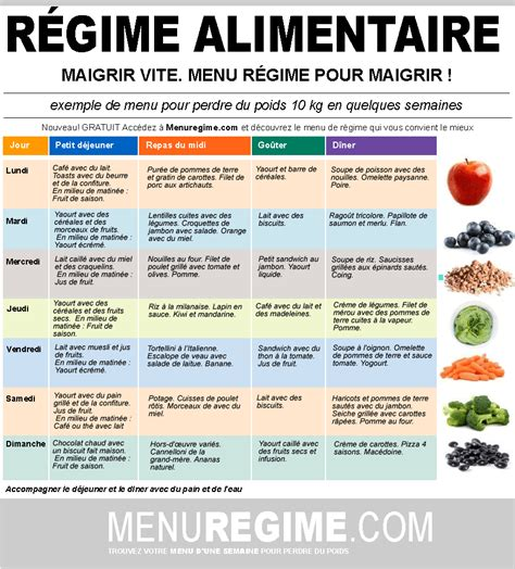 regime alimentare in menu r 233 gime alimentaire exemple de menu r 233 gime