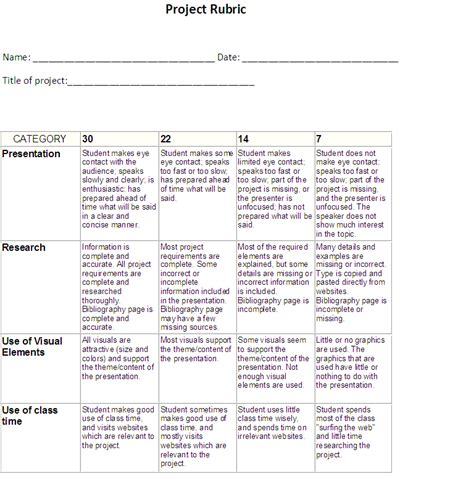 5 themes of geography rubric mrs claudia casanova