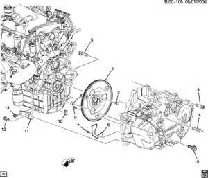 chevrolet equinox engine to transmission mounting