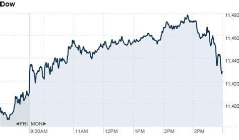 market report dec. 13, 2010 cnnmoney.com