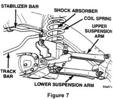 dodge ram 2500 front suspension diagram recall 861 front axle assembly