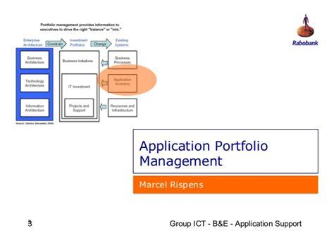 Digital Portfolio For Application Application Portfolio Management The Basics How Much