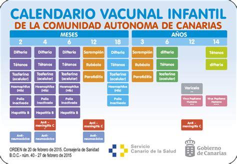 Calendario Vacunacion 2015 Calendario De Vacunas Bolsillo Infantil 2015 Cdr