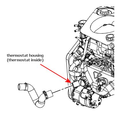 2007 Pontiac G6 Thermostat Replacement Pontiac G6 Gt V6 Engine Diagram Get Free Image About